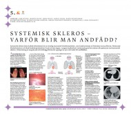 Systemisk skleros - varför blir man andfådd?
